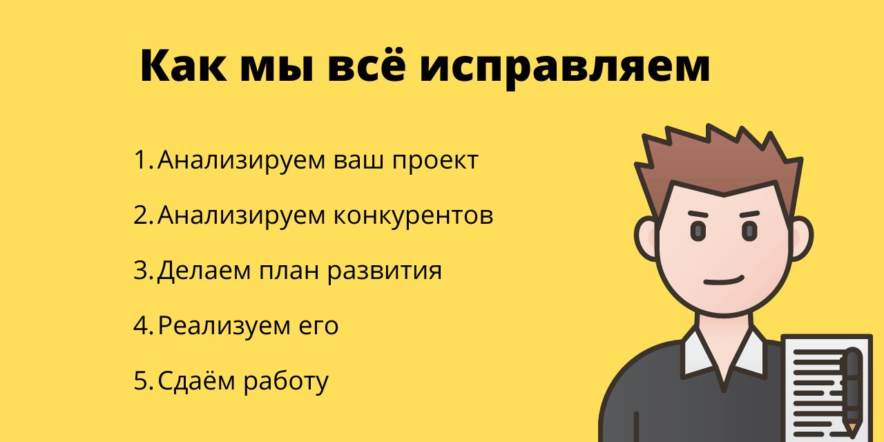 Порталы по seo оптимизации оптимизация сайта Улица Александра Солженицына