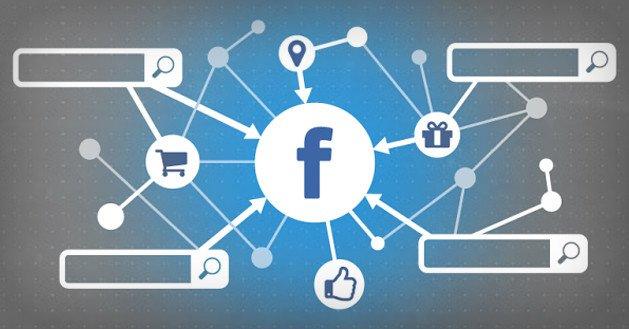 Как привлечь трафик на сайт через социальную сеть Facebook