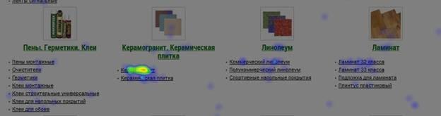 карте кликов можно наблюдать поведение пользователей