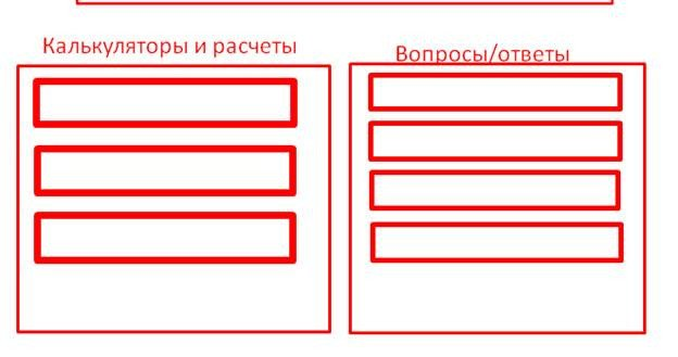 схема калькулятора расета для сайта, схема блока вопросы ответы для сайта